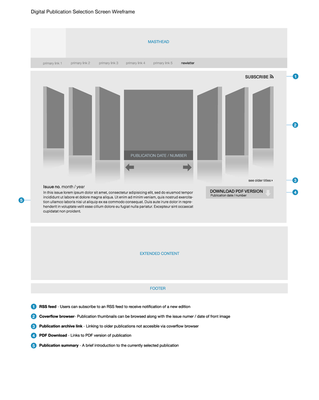 Wireframe example 3